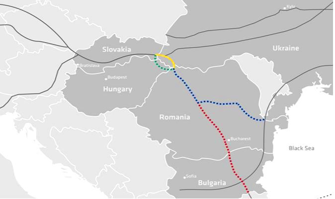 Eastring pipeline Slovakia